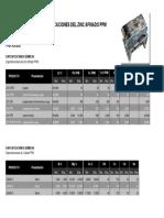 Especificacion de Zinc Peñoles.pdf