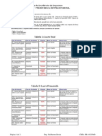 Tabela Incidência Impostos.pdf