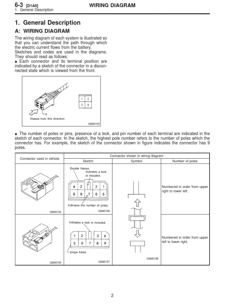 wiring diagram pdf electrical connector fuse (electrical)  this symbol in a wiring diagram indicates #9