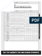 Afterschool Spm Add Maths Trial p12 2013