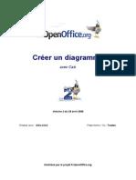 Diagramme.pdf