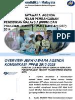 Jerayawara Agenda Komunikasi Pppm Dan Dtp Daerah Gombak 2014 Terkini