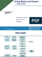 1-7 Manufacturing Basics.ppt