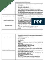 CUADRO COMPARATIVO PRIMERAS FORMAS DE EDUCACION.docx