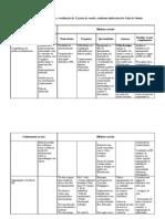 Tabela-matriz_tarefa-1
