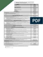 20140218174712Kalender Registrasi 2014-2015 Ganjil.pdf