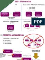 automatización de pruebas.pptx
