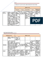 Tabela-matriz completa