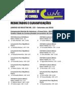 Boletim CLUVE 123 - Anexo - Resultados.pdf