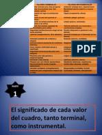 7 PRIMEROS VALORES TERMINALES.pptx