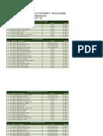 Internship Distribution Fall 2014-2015