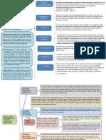cuadrosinoptico-120628141750-phpapp01.docx