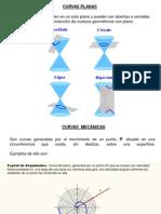 CURVAS PLANAS Y MECÁNICAS.ppt