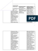 Tarefa da tabela do Domínio D