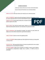 EPONIMOS DE MEDICINA.docx