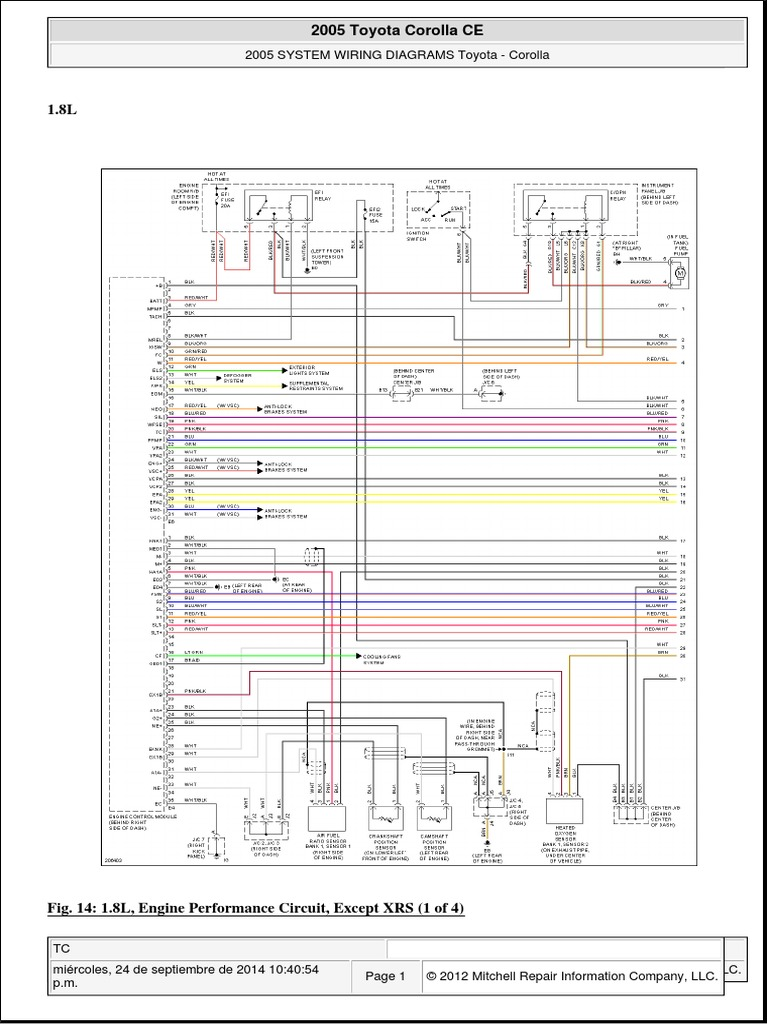 1zz fe 2005.pdf | fabricantes de automóviles de japón | vehículos con  tracción delantera  scribd