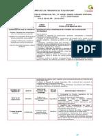 PLAN BIMESTRAL 1ER GRADO.doc