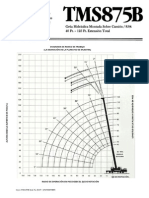 Tablas de Carga TMS-875B.pdf