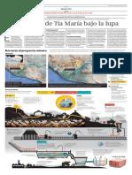 TIA MARIA_Infografia.pdf