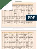 Kitab pdf lal books