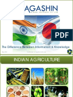 IndianAgriculture a Snapshot