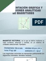 REPRESENTACIÓN Y EXPRESIONES ANALÍTICAS DE MAGNITUDES.pdf