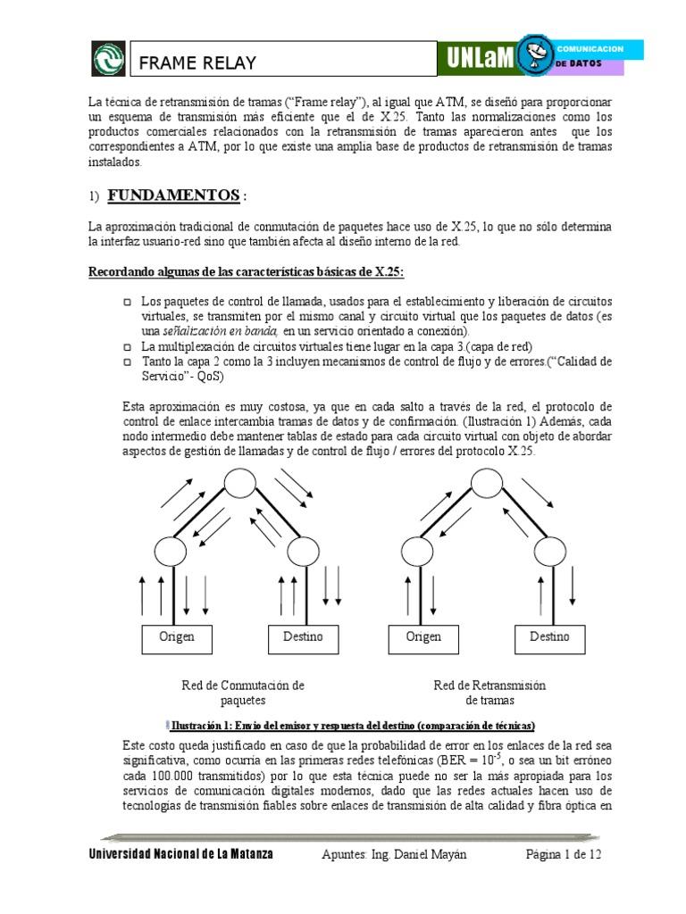 m) Frame Relay.pdf