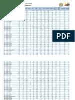 Anexos Fiscal 2012 V 10-10-2013.xlsx