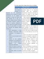 Cuadro Comparativo de Carlos Andrés Pérez y Hugo Chávez Frías en lo Político.docx