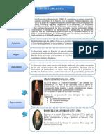 ESCUELA FISIOCRATICA n.n.docx