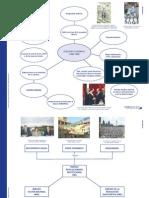 HISTÓRIA DE MÉXICO - 13 - Del final del régimen autoritario a la democracia política (1994-2000).pdf