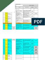 PLANIFICACION ICO-Valparaíso.pdf