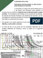 METODO DE ZOZ PARA AGREGACION TRACTOR IMPLEMENTO.pptx