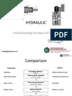Hydraulic Beginner