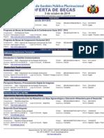 Oferta General de Becas.pdf