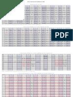 z80_opcodes_fr.pdf