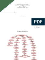 mapa conceptual herramientas tec2.pptx