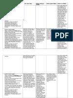 Peer Assessment Sheet For School Magazines