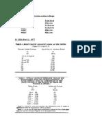 Fault levels for various voltages.doc