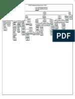 WBS - Entregables de Terceros.pdf