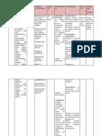 proyecto julio 2014-4 años.docx