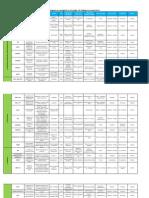 catalogo_de_pruebas_liip_2014.pdf