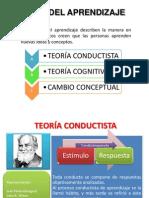 teorias del aprendizaje.ppt