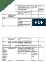 Tabela Dermato.docx
