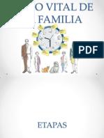 GENOGRAMA FAMILIAR (1).pptx