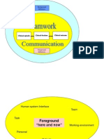 Patient Safety Clinical Decision Making Model