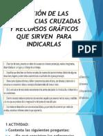 FUNCIÓN DE LAS REFERENCIAS CRUZADAS Y RECURSOS GRÁFICOS.pptx