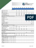 ACARA Marzo 2014.pdf