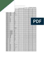 resumenpadronelectoralnacionaldistritos2010-jne-110814154744-phpapp02.xls