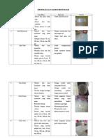 Spesifikasi Alat Laboratorium Dasar